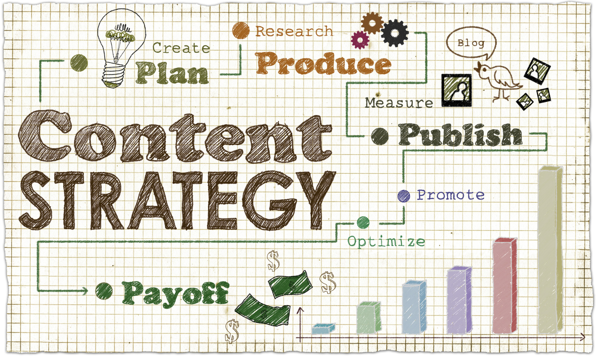 content strategy and related icons and text